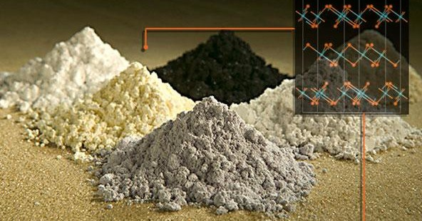 Rare Earth Minerals: China's Got 'em, We Want More